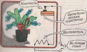 Простейший термостат